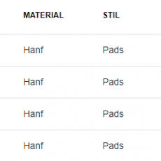 Microgreen Mats Prices for different materials (hemp & coco) and different cuts, weights, etc.